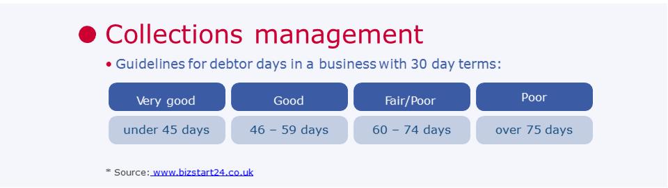 Collections Management Webinar April 2015